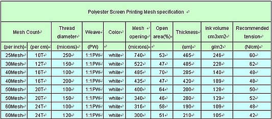 polyester mesh printing